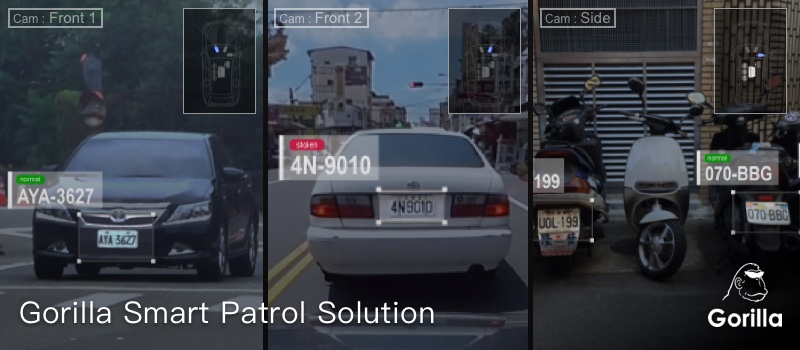 Gorilla Smart Patrol Solution